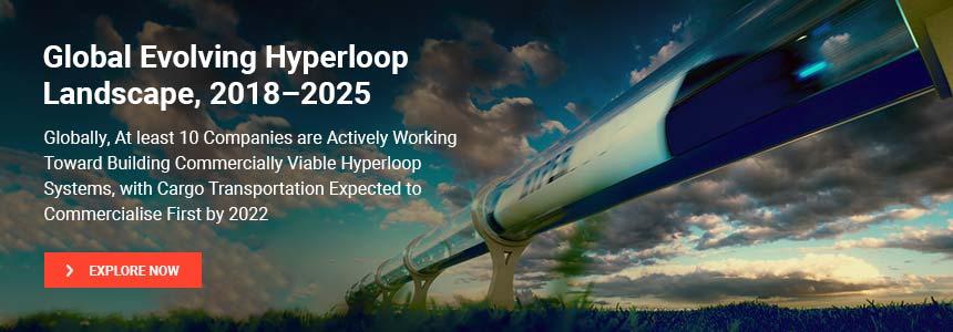 Hyperloop Landscape
